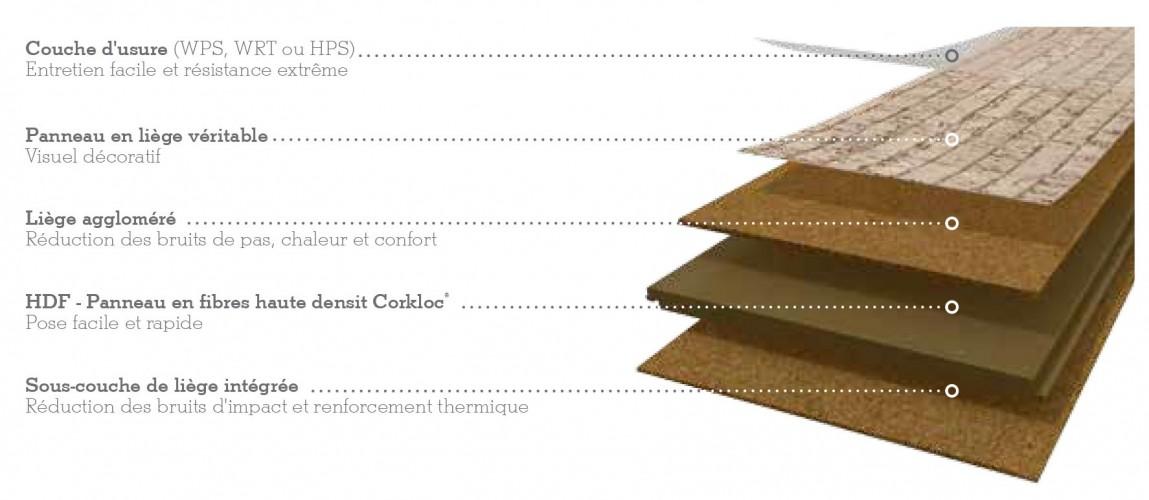 Qualy-Cork - Wicanders - Corkcomfort flottant WRT (différents formats selon le colori)