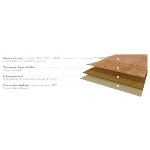 Qualy-Cork - Wicanders - Corkcomfort à coller PU